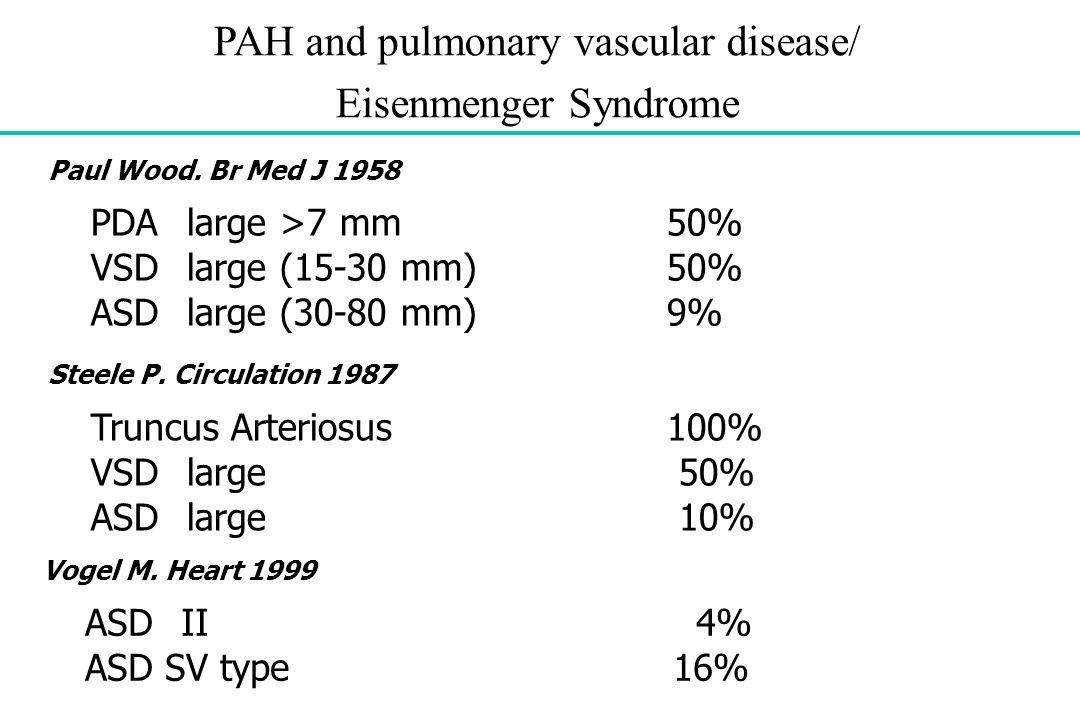 PAH and pulmonary vascular disease/ Eisenmenger Syndrome Paul Wood. Br Med J 1958 PDAlarge >7 mm50% VSDlarge (15-30 mm)50% ASDlarge (30-80 mm)9% Steel