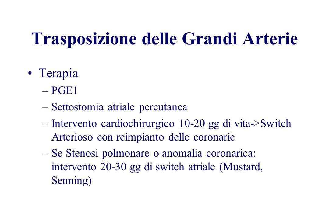 Terapia –PGE1 –Settostomia atriale percutanea –Intervento cardiochirurgico 10-20 gg di vita->Switch Arterioso con reimpianto delle coronarie –Se Steno
