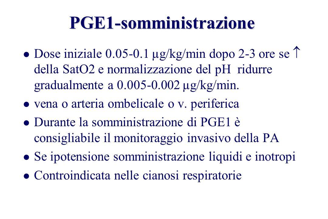 PGE1-somministrazione Dose iniziale 0.05-0.1 µg/kg/min dopo 2-3 ore se della SatO2 e normalizzazione del pH ridurre gradualmente a 0.005-0.002 µg/kg/m