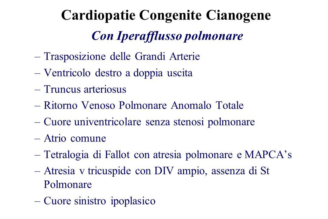 Cardiopatie Congenite Cianogene –Trasposizione delle Grandi Arterie –Ventricolo destro a doppia uscita –Truncus arteriosus –Ritorno Venoso Polmonare A