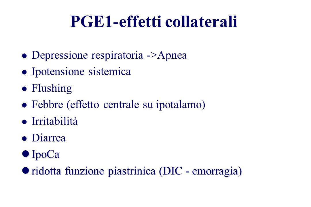 PGE1-effetti collaterali Depressione respiratoria ->Apnea Ipotensione sistemica Flushing Febbre (effetto centrale su ipotalamo) Irritabilità Diarrea I