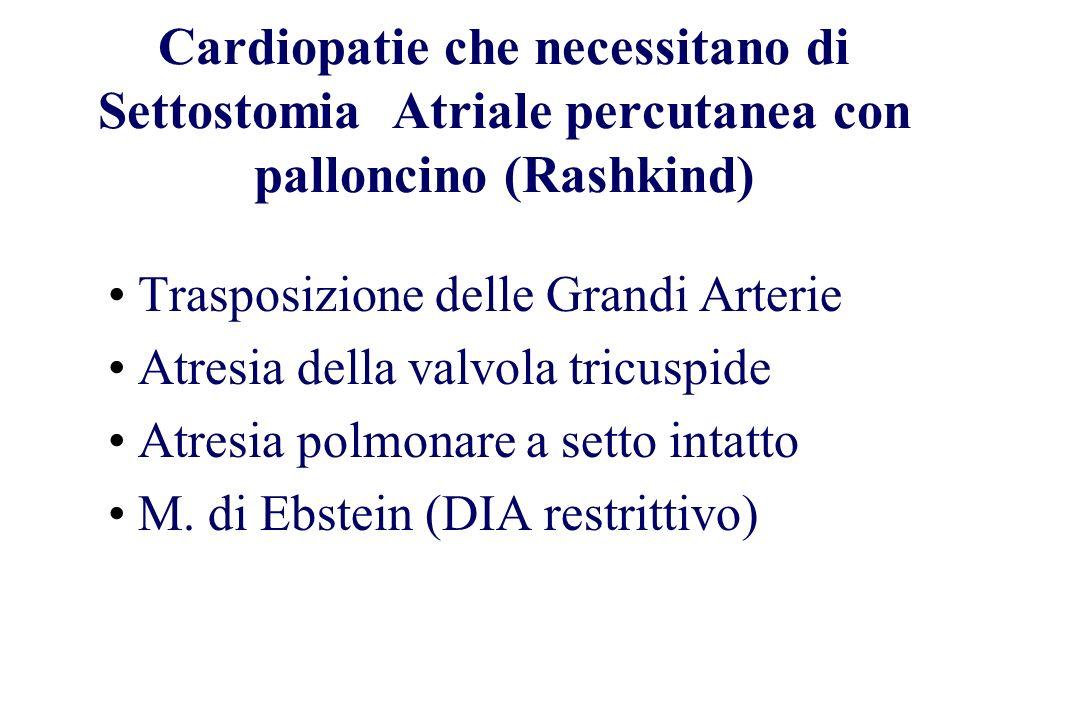 Cardiopatie che necessitano di Settostomia Atriale percutanea con palloncino (Rashkind) Trasposizione delle Grandi Arterie Atresia della valvola tricu
