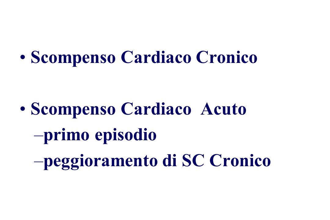 Scompenso Cardiaco Cronico Scompenso Cardiaco Acuto –primo episodio –peggioramento di SC Cronico