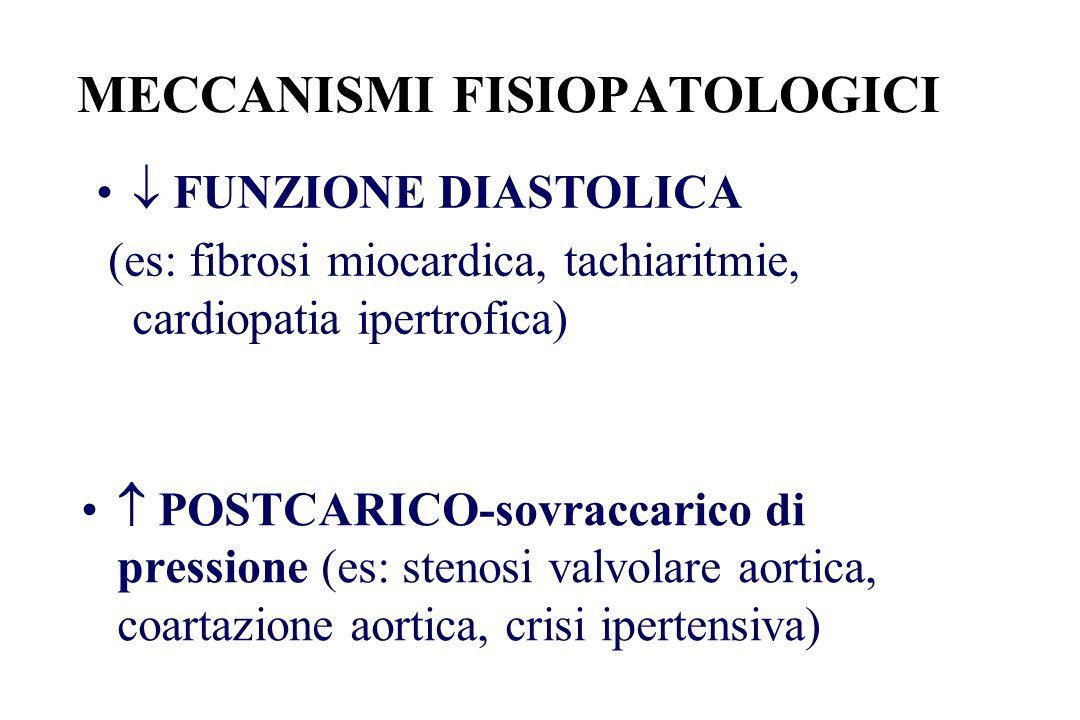 MECCANISMI FISIOPATOLOGICI POSTCARICO-sovraccarico di pressione (es: stenosi valvolare aortica, coartazione aortica, crisi ipertensiva) FUNZIONE DIAST