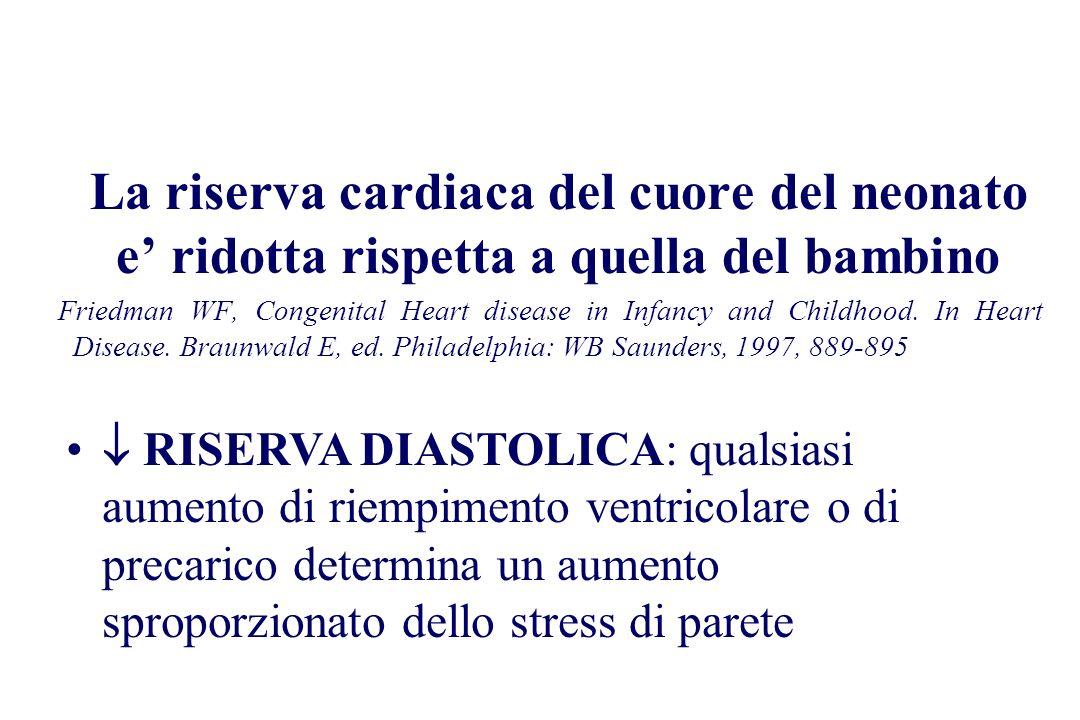 La riserva cardiaca del cuore del neonato e ridotta rispetta a quella del bambino Friedman WF, Congenital Heart disease in Infancy and Childhood. In H