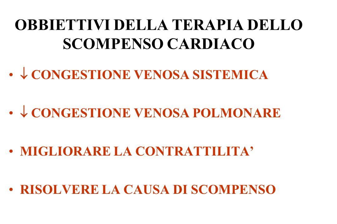 OBBIETTIVI DELLA TERAPIA DELLO SCOMPENSO CARDIACO CONGESTIONE VENOSA SISTEMICA CONGESTIONE VENOSA POLMONARE MIGLIORARE LA CONTRATTILITA RISOLVERE LA C