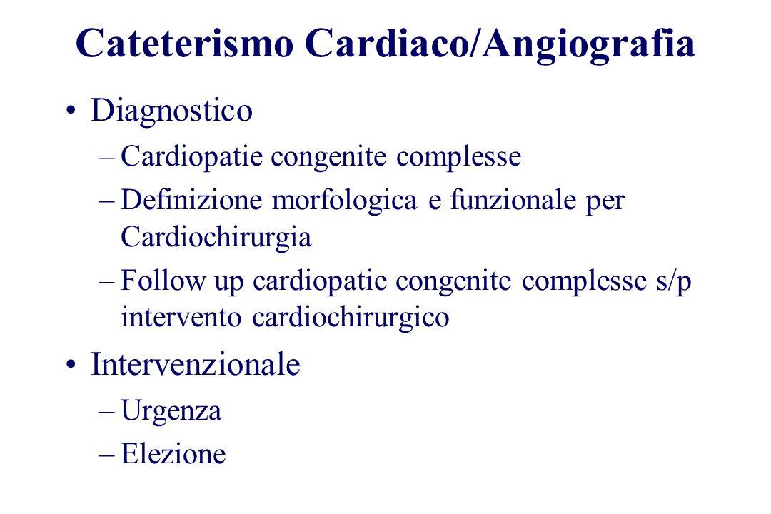 Cateterismo Cardiaco/Angiografia Diagnostico –Cardiopatie congenite complesse –Definizione morfologica e funzionale per Cardiochirurgia –Follow up car
