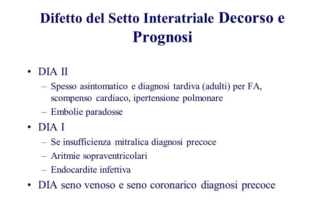 Difetto del Setto Interatriale Decorso e Prognosi DIA II –Spesso asintomatico e diagnosi tardiva (adulti) per FA, scompenso cardiaco, ipertensione pol