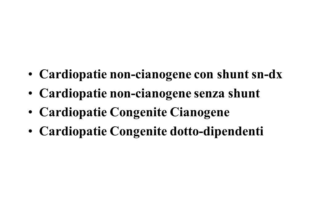 Shunt a livello Atriale –Difetti del setto interatriale –Ritorno venoso polmonare anomalo parziale Shunt a livello Ventricolare –Difetti del setto interventricolare Shunt a livello Atrio-Ventricolare –Difetti del setto atrio-ventricolare (Canale AV) Shunt Radice aortica-Ventricolo dx Fistola coronarica ALCAPA Shunt aortopolmonare ( finestra Ao-Po, PDB) Cardiopatie non-cianogene con shunt sn-dx