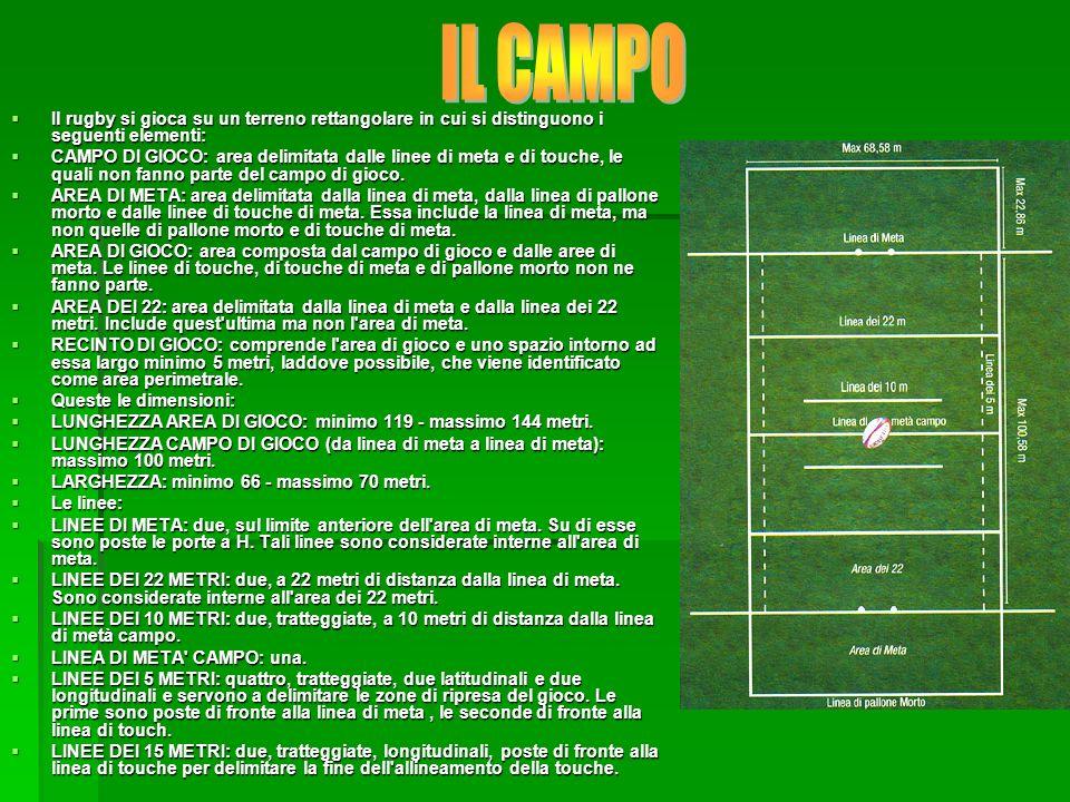 Il rugby si gioca su un terreno rettangolare in cui si distinguono i seguenti elementi: Il rugby si gioca su un terreno rettangolare in cui si disting