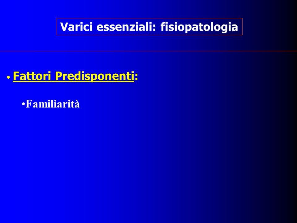 Varici essenziali: fisiopatologia Fattori Predisponenti: Familiarità