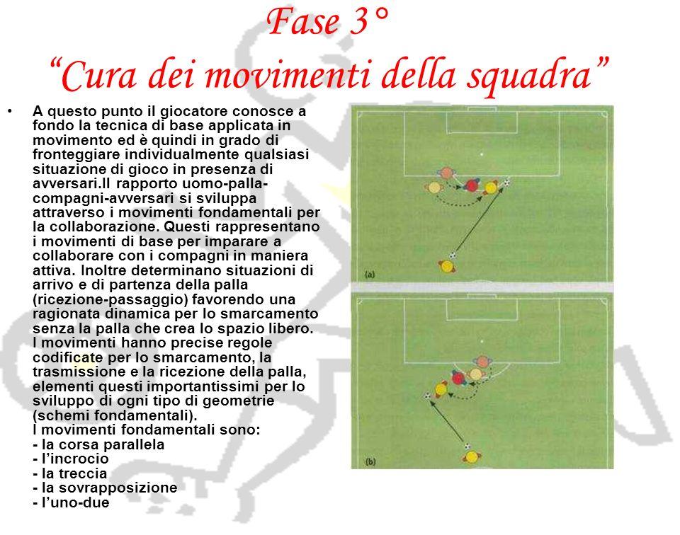Fase 3° Cura dei movimenti della squadra A questo punto il giocatore conosce a fondo la tecnica di base applicata in movimento ed è quindi in grado di