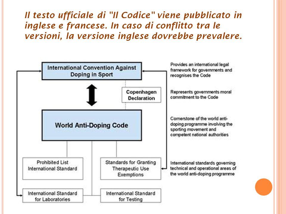 Il testo ufficiale di Il Codice viene pubblicato in inglese e francese.