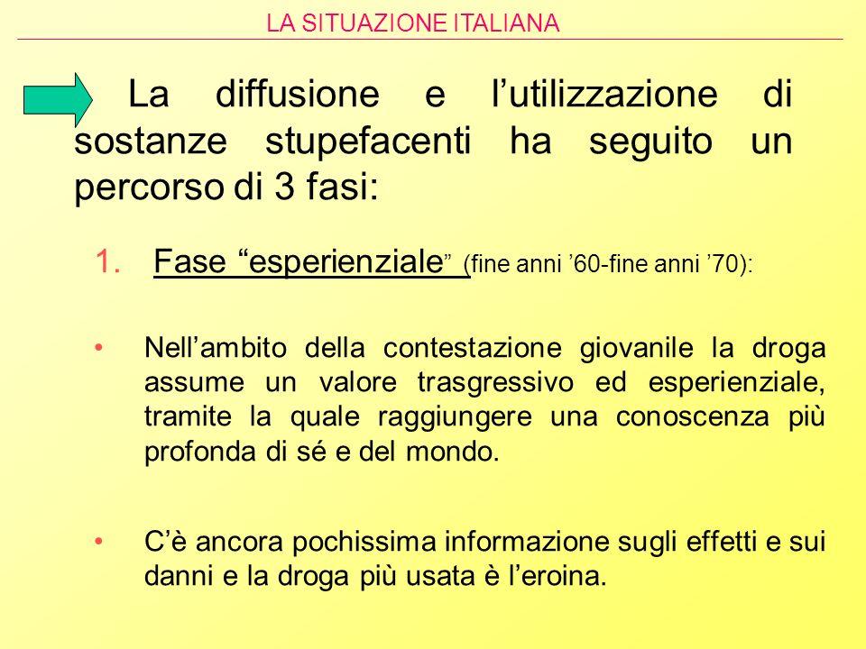 La diffusione e lutilizzazione di sostanze stupefacenti ha seguito un percorso di 3 fasi: 1. Fase esperienziale (fine anni 60-fine anni 70): Nellambit