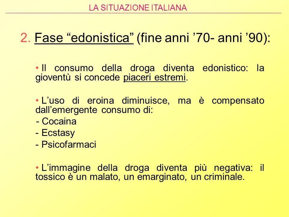 2. Fase edonistica (fine anni 70- anni 90): Il consumo della droga diventa edonistico: la gioventù si concede piaceri estremi. Luso di eroina diminuis