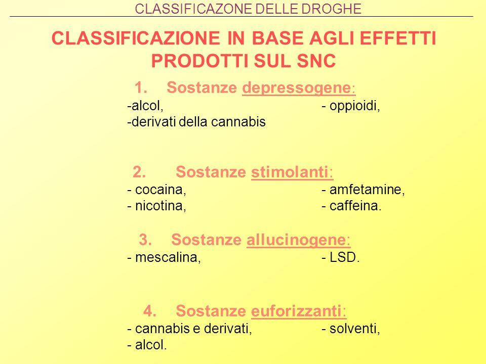 CLASSIFICAZIONE IN BASE AGLI EFFETTI PRODOTTI SUL SNC 1.Sostanze depressogene : -alcol,- oppioidi, -derivati della cannabis 2.Sostanze stimolanti: - c