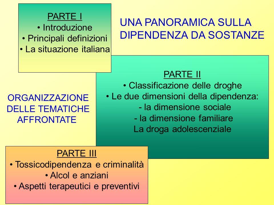 PARTE II Classificazione delle droghe Le due dimensioni della dipendenza: - la dimensione sociale - la dimensione familiare La droga adolescenziale PA