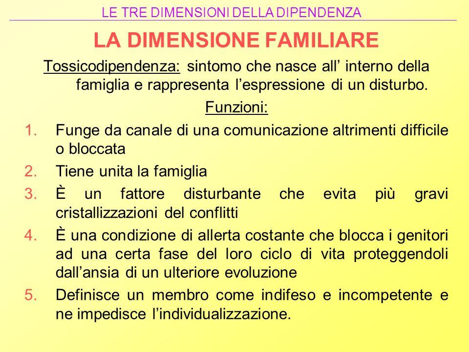 LA DIMENSIONE FAMILIARE Tossicodipendenza: sintomo che nasce all interno della famiglia e rappresenta lespressione di un disturbo. Funzioni: 1.Funge d