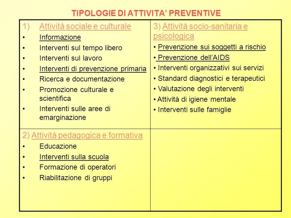 TIPOLOGIE DI ATTIVITA PREVENTIVE 1)Attività sociale e culturale Informazione Interventi sul tempo libero Interventi sul lavoro Interventi di prevenzio