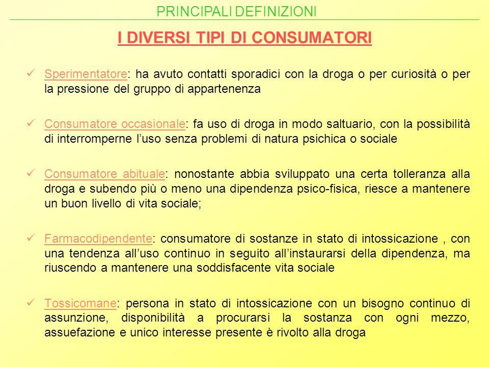 DIFFICOLTA Assenza di condizioni idonee per la rieducazione (sovraffollamento,mancanza di spazi idonei..).