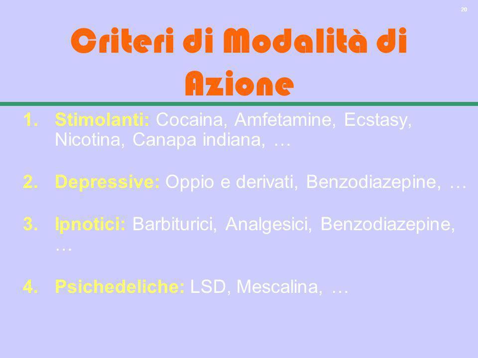 20 Criteri di Modalità di Azione 1.Stimolanti: Cocaina, Amfetamine, Ecstasy, Nicotina, Canapa indiana, … 2.Depressive: Oppio e derivati, Benzodiazepin