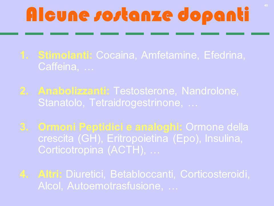 40 Alcune sostanze dopanti 1.Stimolanti: Cocaina, Amfetamine, Efedrina, Caffeina, … 2.Anabolizzanti: Testosterone, Nandrolone, Stanatolo, Tetraidroges