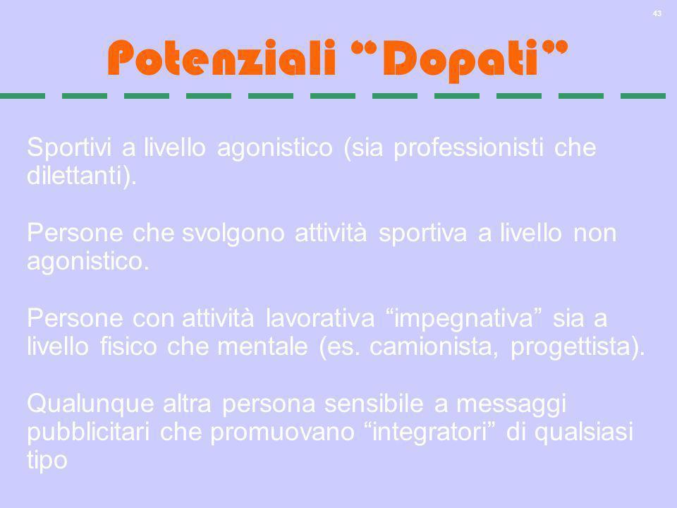 43 Potenziali Dopati Sportivi a livello agonistico (sia professionisti che dilettanti). Persone che svolgono attività sportiva a livello non agonistic