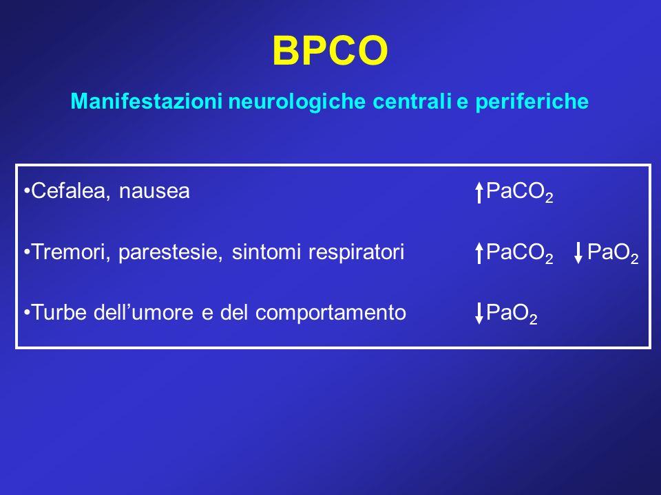 BPCO Manifestazioni neurologiche centrali e periferiche Cefalea, nausea PaCO 2 Tremori, parestesie, sintomi respiratoriPaCO 2 PaO 2 Turbe dellumore e