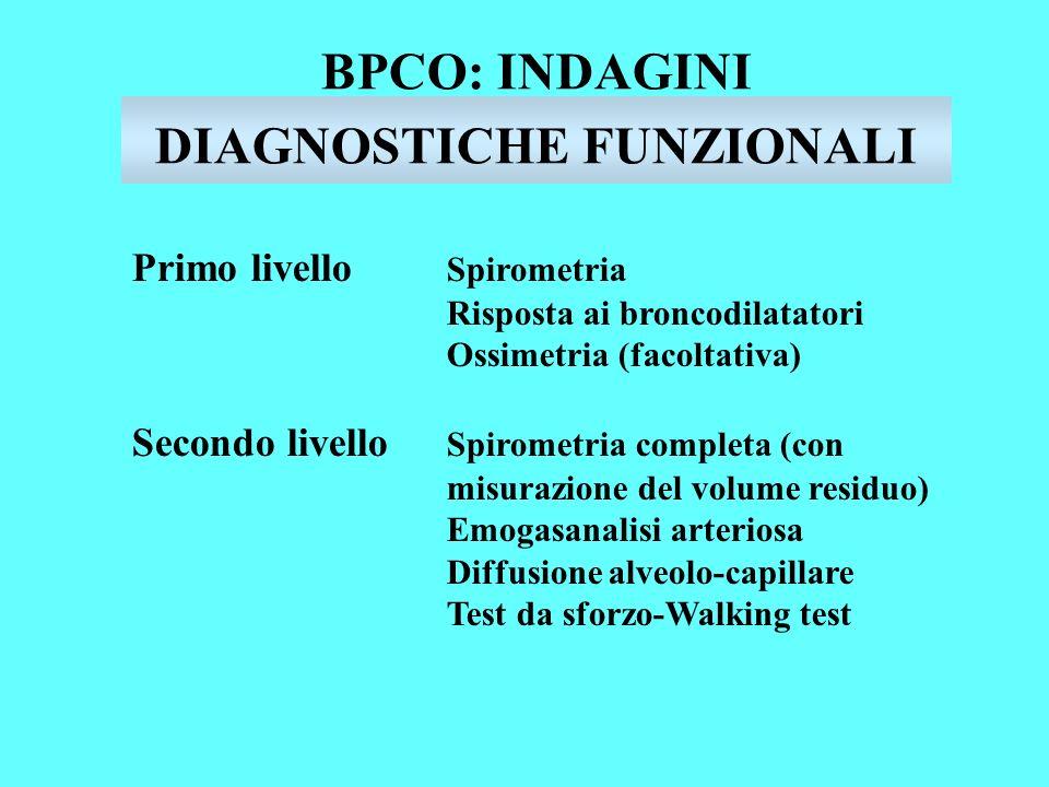 BPCO: INDAGINI DIAGNOSTICHE FUNZIONALI Primo livello Spirometria Risposta ai broncodilatatori Ossimetria (facoltativa) Secondo livello Spirometria com