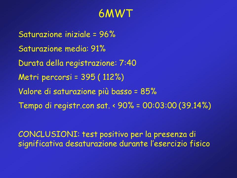 Saturazione iniziale = 96% Saturazione media: 91% Durata della registrazione: 7:40 Metri percorsi = 395 ( 112%) Valore di saturazione più basso = 85%