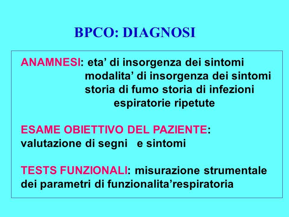 BPCO: DIAGNOSI ANAMNESI: eta di insorgenza dei sintomi modalita di insorgenza dei sintomi storia di fumo storia di infezioni espiratorie ripetute ESAM