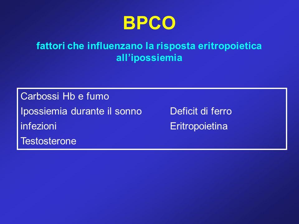 BPCO fattori che influenzano la risposta eritropoietica allipossiemia Carbossi Hb e fumo Ipossiemia durante il sonnoDeficit di ferro infezioniEritropo