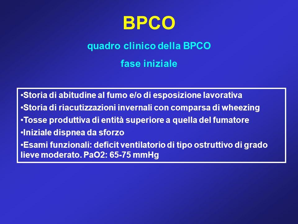 BPCO quadro clinico della BPCO fase iniziale Storia di abitudine al fumo e/o di esposizione lavorativa Storia di riacutizzazioni invernali con compars