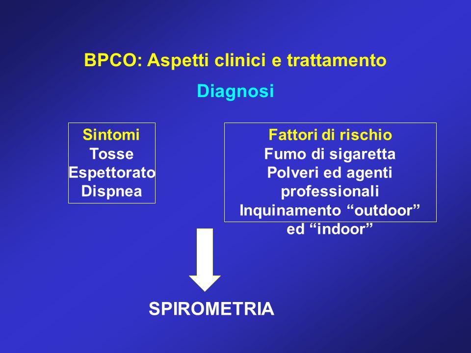 BPCO: Aspetti clinici e trattamento Diagnosi Sintomi Tosse Espettorato Dispnea Fattori di rischio Fumo di sigaretta Polveri ed agenti professionali In