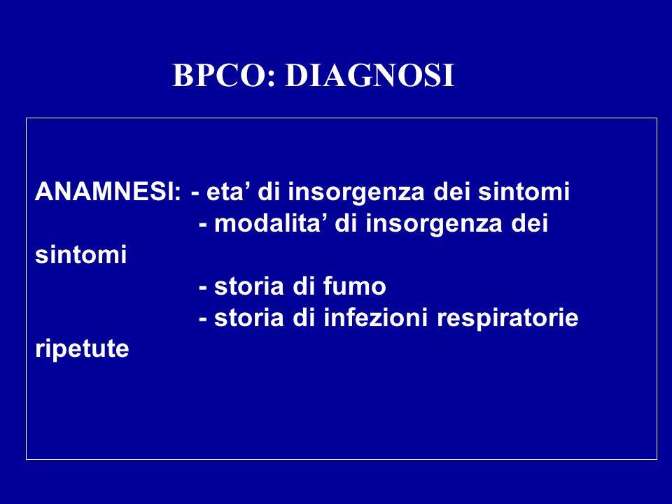 BPCO: DIAGNOSI ANAMNESI: - eta di insorgenza dei sintomi - modalita di insorgenza dei sintomi - storia di fumo - storia di infezioni respiratorie ripe