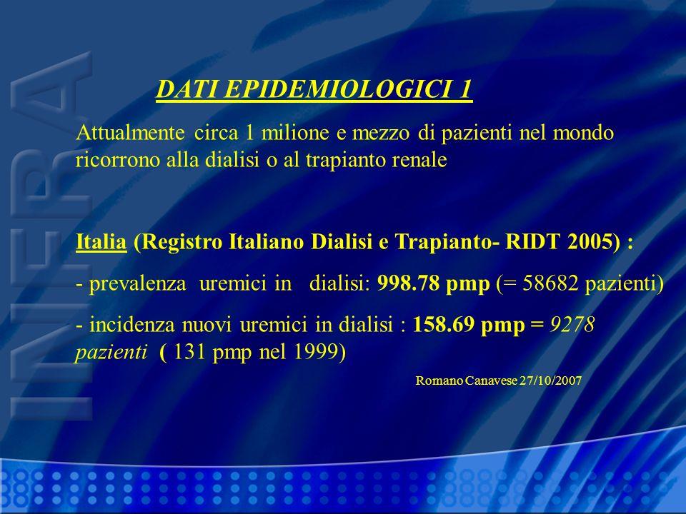 DATI EPIDEMIOLOGICI 1 Attualmente circa 1 milione e mezzo di pazienti nel mondo ricorrono alla dialisi o al trapianto renale Italia (Registro Italiano