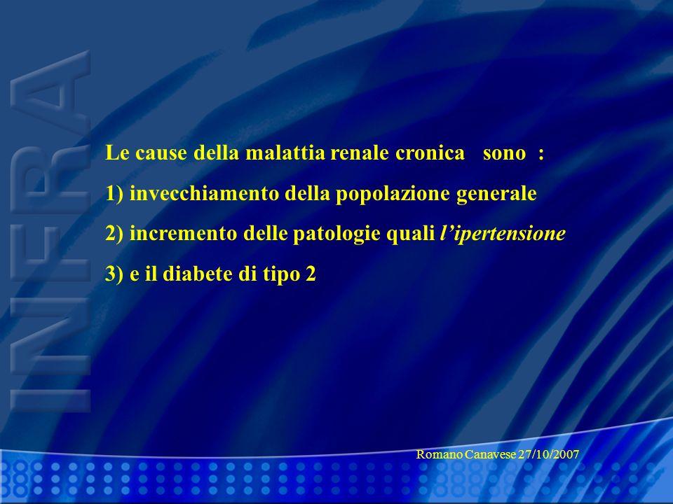 Le cause della malattia renale cronica sono : 1) invecchiamento della popolazione generale 2) incremento delle patologie quali lipertensione 3) e il d