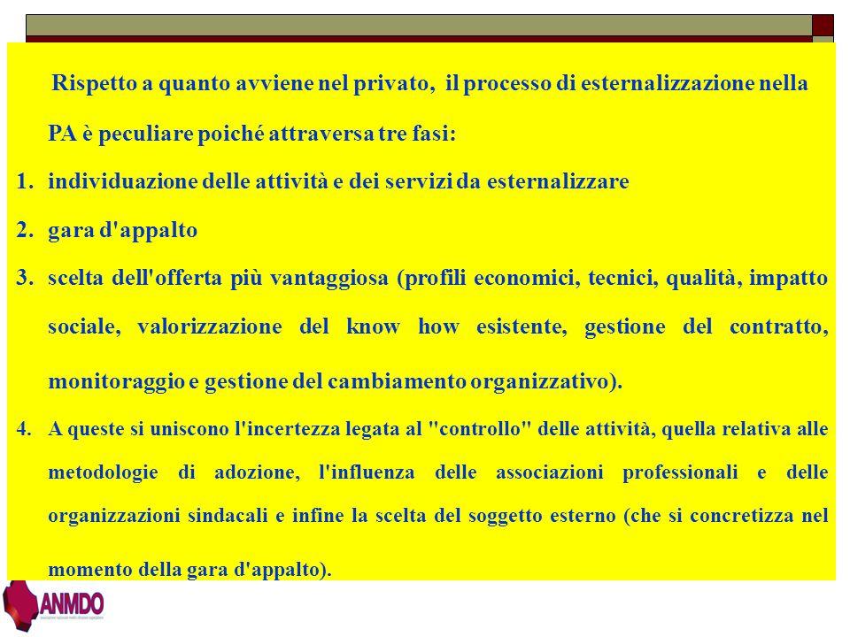 La metodologia prevede quattro diverse fasi: 1.