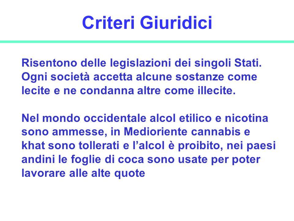 14 Criteri Giuridici Risentono delle legislazioni dei singoli Stati. Ogni società accetta alcune sostanze come lecite e ne condanna altre come illecit
