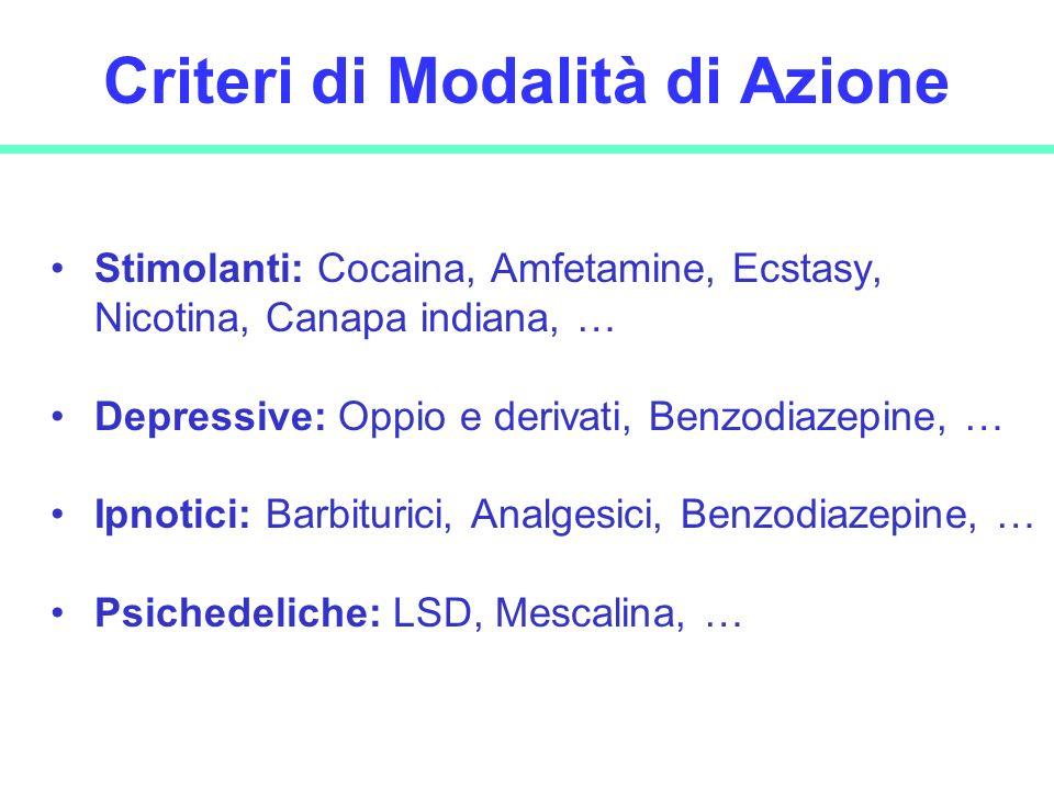 18 Criteri di Modalità di Azione Stimolanti: Cocaina, Amfetamine, Ecstasy, Nicotina, Canapa indiana, … Depressive: Oppio e derivati, Benzodiazepine, …