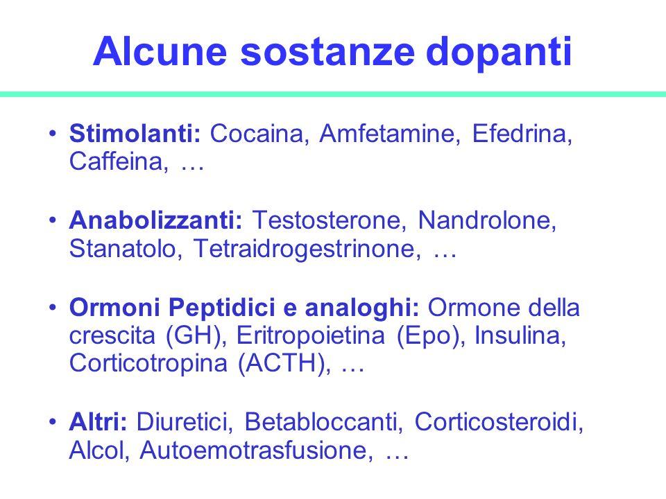 28 Alcune sostanze dopanti Stimolanti: Cocaina, Amfetamine, Efedrina, Caffeina, … Anabolizzanti: Testosterone, Nandrolone, Stanatolo, Tetraidrogestrin