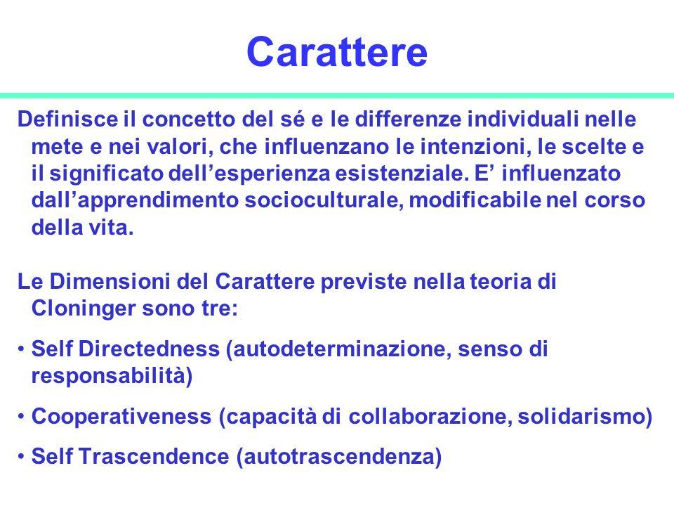 31 Carattere Definisce il concetto del sé e le differenze individuali nelle mete e nei valori, che influenzano le intenzioni, le scelte e il significa