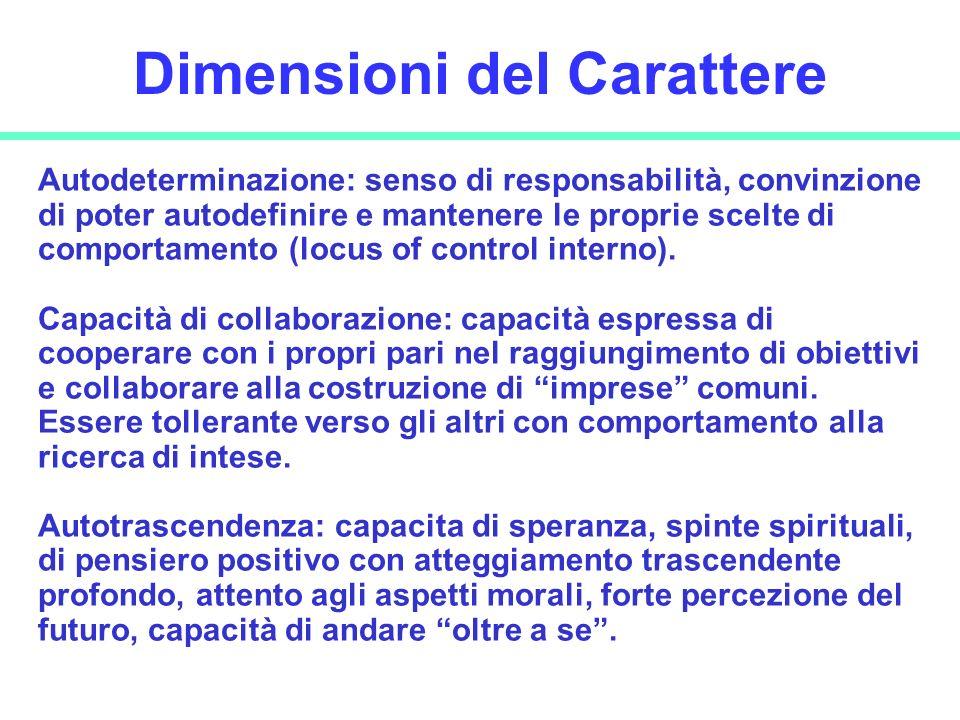 32 Dimensioni del Carattere Autodeterminazione: senso di responsabilità, convinzione di poter autodefinire e mantenere le proprie scelte di comportame