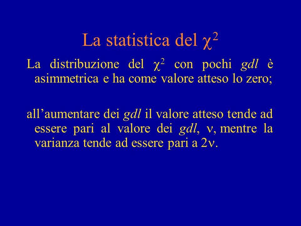 La statistica del 2 La distribuzione del con pochi gdl è asimmetrica e ha come valore atteso lo zero; allaumentare dei gdl il valore atteso tende ad e