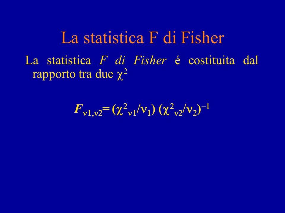 La statistica F di Fisher La statistica F di Fisher é costituita dal rapporto tra due F = (