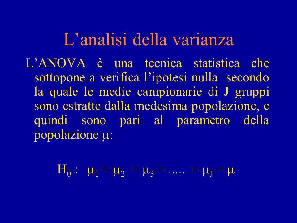 Lanalisi della varianza LANOVA è una tecnica statistica che sottopone a verifica lipotesi nulla secondo la quale le medie campionarie di J gruppi sono
