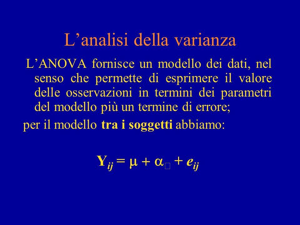 Lanalisi della varianza LANOVA fornisce un modello dei dati, nel senso che permette di esprimere il valore delle osservazioni in termini dei parametri