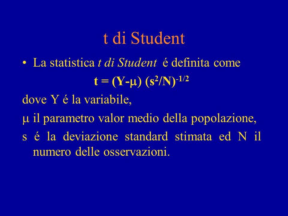 t di Student La statistica t di Student é definita come t = (Y- s 2 /N) -1/2 dove Y é la variabile, il parametro valor medio della popolazione, s é la