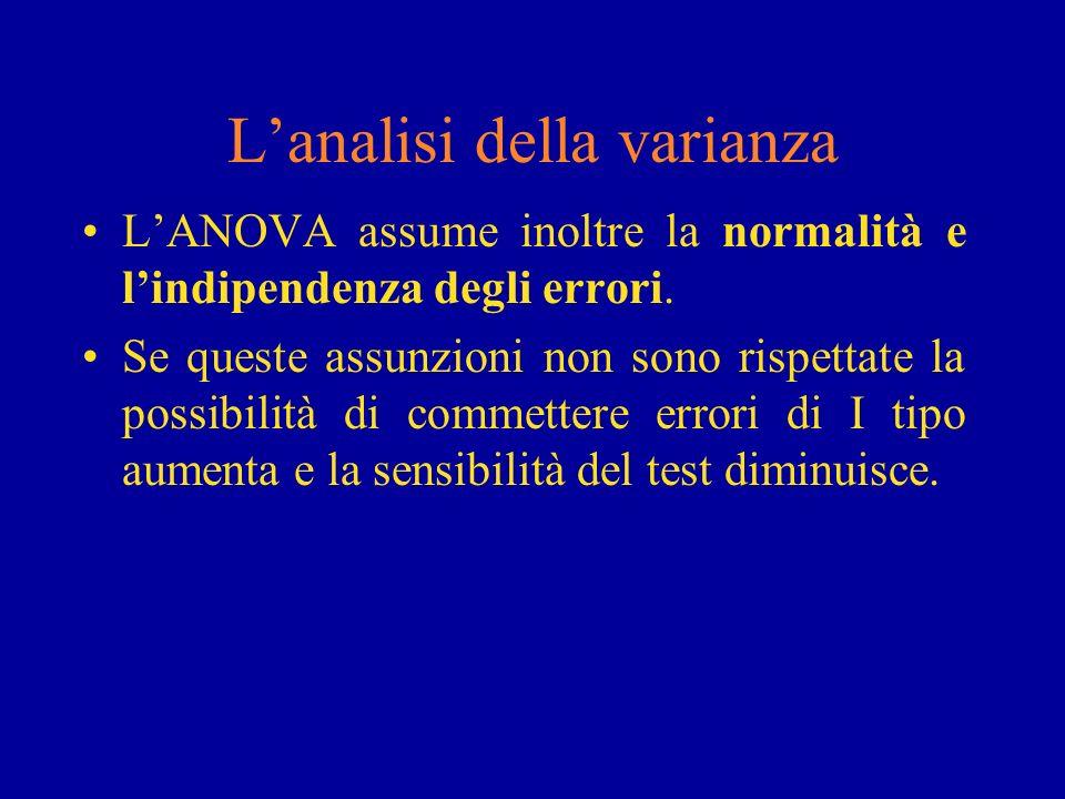 Lanalisi della varianza LANOVA assume inoltre la normalità e lindipendenza degli errori. Se queste assunzioni non sono rispettate la possibilità di co