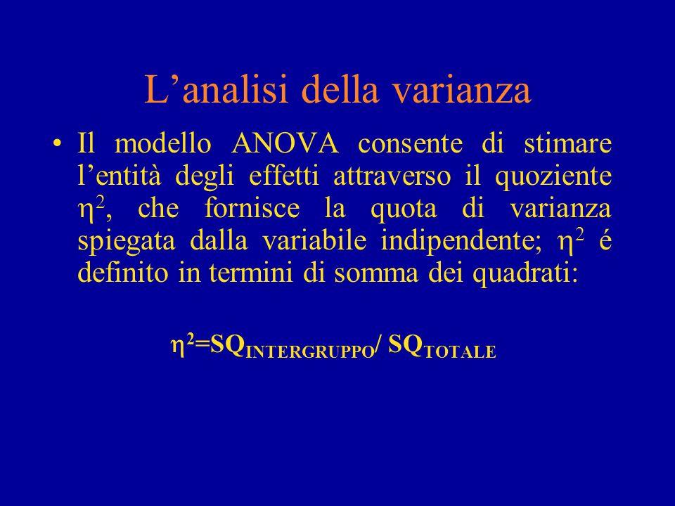 Lanalisi della varianza Il modello ANOVA consente di stimare lentità degli effetti attraverso il quoziente 2, che fornisce la quota di varianza spiega
